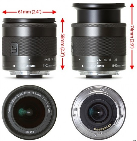 Canon EF-M 11–22mm
