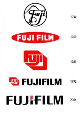 fuji-film-logos-1934-2006