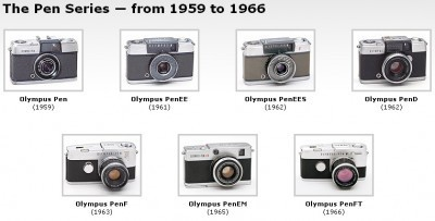 history-olympus