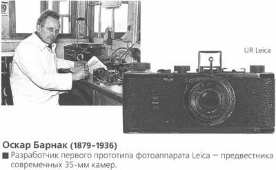 leica-history