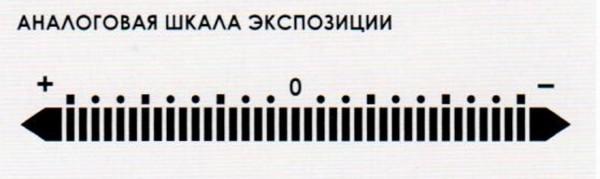 Аналоговая_шкала_эксозиции