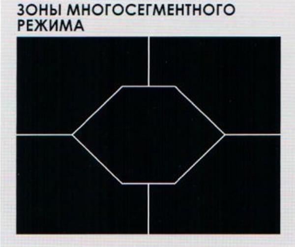 зоны_многосегментного_режима