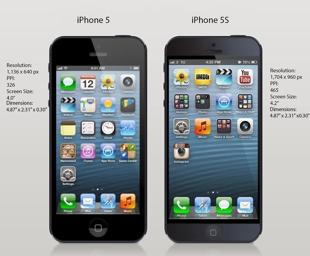 Компания Apple возобновила прием предзаказов на iPhone 5s и iPhone 5c
