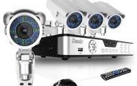 Системы видеонаблюдения для дома в торговом доме ЮМ