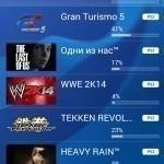 PlayStation App - обзор Android-приложения