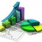 По каким параметрам проводится анализ сайта?