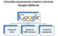Действия интернета на рекламу