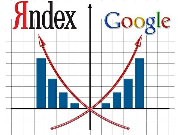 Как продвигать сайт в Google