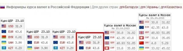 Информер валютный