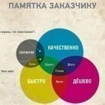 Разработка сайтов в Латвии