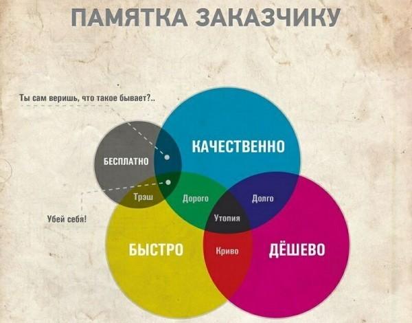 продвижение сайтов в Латвии