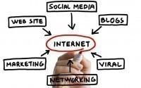 Маркетинг и реклама в интернете, как это работает?
