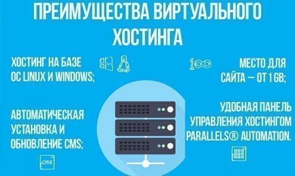 преимущества виртуального хостинга