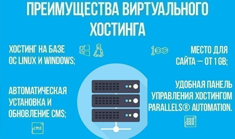 подключить vpn и удаленный доступ к серверу