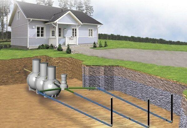 схема построения канализации