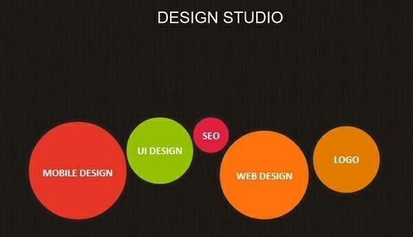 задачи дизайнера при разработке сайта