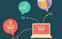 Создание сайта: важные составляющие успеха