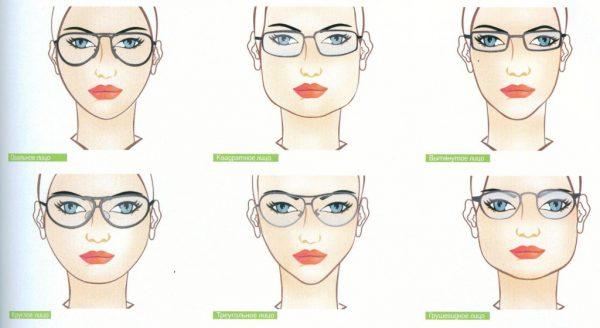 Оправа для очков  как подобрать по форме лица   f262aef9a55ef