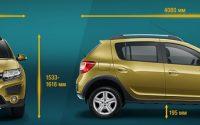 Renault Sandero Stepway new