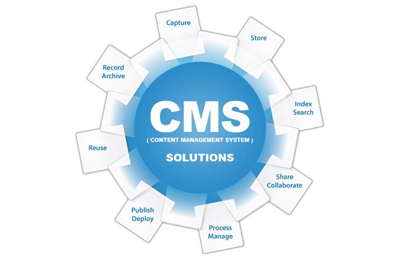 движок сайта_cms