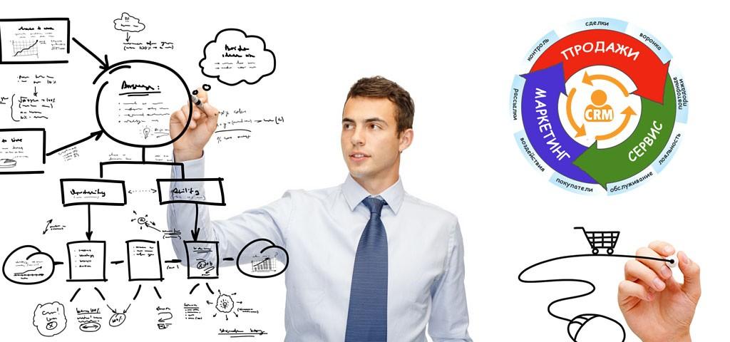 Террасофт - CRM-система для интернет-магазина
