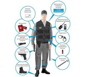 Организация охраны складов и оптовых магазинов