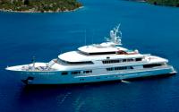купить яхту или брать ее в аренду?