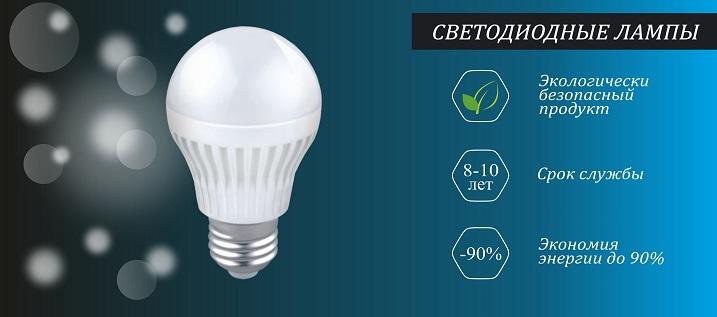 Как выбрать светодиодный прожектор: шпаргалка для новичков