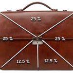 Эффективная диверсификация портфеля