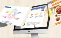 Как получить качественный корпоративный сайт