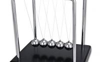 Что такое ньютоновский маятник?