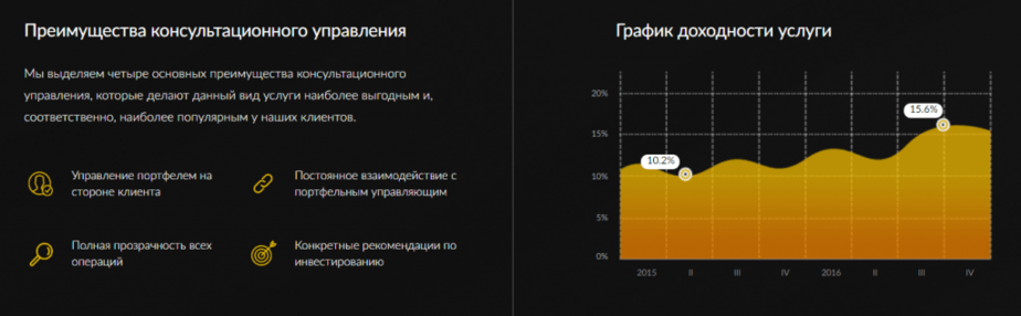 Подробная информация о преимуществах консультационного управления представлена на сайте glob-finance.ru
