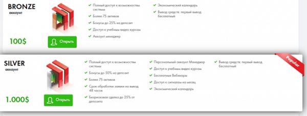 Финмакс предлагает своим клиентам 5 типов счетов с инвестициями от 100 до 100 000 долларов