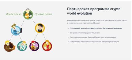 Призыв к заработку на построении партнерской сети Crypto World Evolution Russia