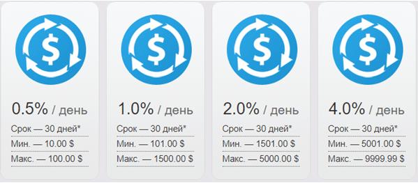 Виды тарифных планов, предлагаемых в проекте Omega Russia
