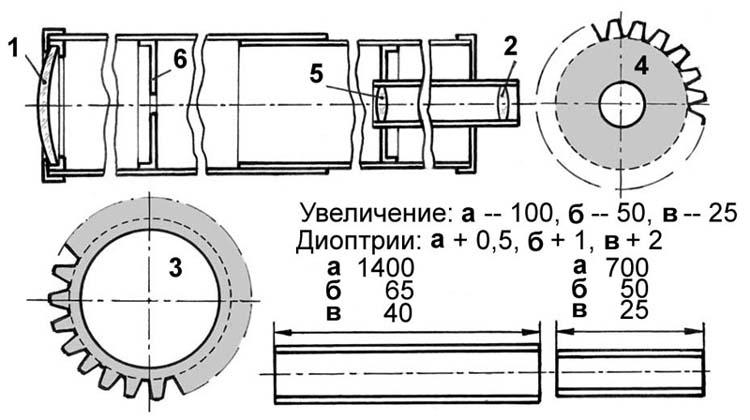 Как сделать телескоп своими руками с увеличением