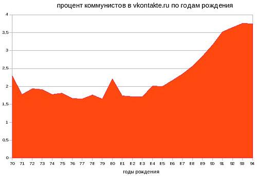 vkontakte.ru зеркало